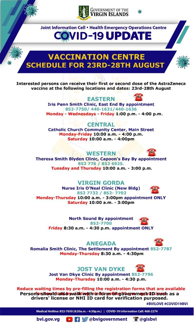 Vacinnation Centres Schedule for 23-28 August 2021